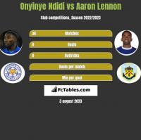 Onyinye Ndidi vs Aaron Lennon h2h player stats