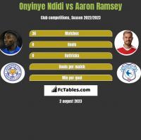 Onyinye Ndidi vs Aaron Ramsey h2h player stats