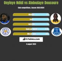 Onyinye Ndidi vs Abdoulaye Doucoure h2h player stats