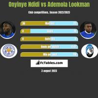Onyinye Ndidi vs Ademola Lookman h2h player stats