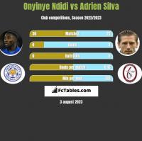 Onyinye Ndidi vs Adrien Silva h2h player stats