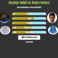 Onyinye Ndidi vs Andre Gomes h2h player stats
