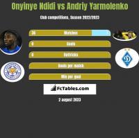 Onyinye Ndidi vs Andriy Yarmolenko h2h player stats