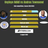 Onyinye Ndidi vs Andros Townsend h2h player stats