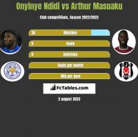 Onyinye Ndidi vs Arthur Masuaku h2h player stats