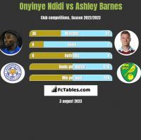 Onyinye Ndidi vs Ashley Barnes h2h player stats