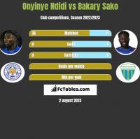 Onyinye Ndidi vs Bakary Sako h2h player stats