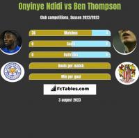 Onyinye Ndidi vs Ben Thompson h2h player stats