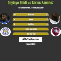 Onyinye Ndidi vs Carlos Sanchez h2h player stats