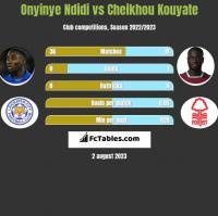 Onyinye Ndidi vs Cheikhou Kouyate h2h player stats