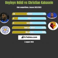 Onyinye Ndidi vs Christian Kabasele h2h player stats