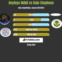 Onyinye Ndidi vs Dale Stephens h2h player stats