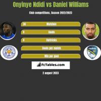 Onyinye Ndidi vs Daniel Williams h2h player stats