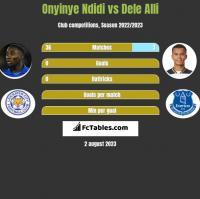 Onyinye Ndidi vs Dele Alli h2h player stats