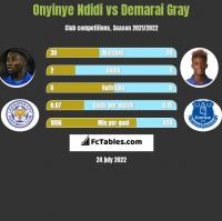 Onyinye Ndidi vs Demarai Gray h2h player stats