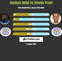 Onyinye Ndidi vs Dennis Praet h2h player stats