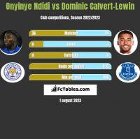 Onyinye Ndidi vs Dominic Calvert-Lewin h2h player stats