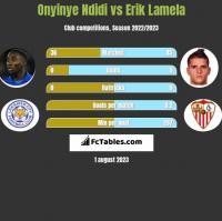 Onyinye Ndidi vs Erik Lamela h2h player stats