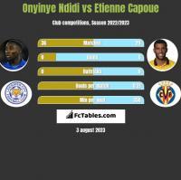 Onyinye Ndidi vs Etienne Capoue h2h player stats