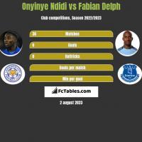 Onyinye Ndidi vs Fabian Delph h2h player stats