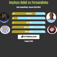 Onyinye Ndidi vs Fernandinho h2h player stats
