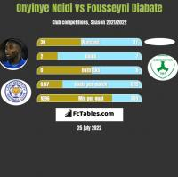 Onyinye Ndidi vs Fousseyni Diabate h2h player stats
