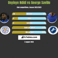 Onyinye Ndidi vs George Saville h2h player stats