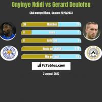 Onyinye Ndidi vs Gerard Deulofeu h2h player stats