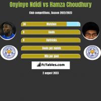 Onyinye Ndidi vs Hamza Choudhury h2h player stats