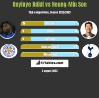 Onyinye Ndidi vs Heung-Min Son h2h player stats