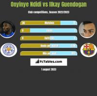 Onyinye Ndidi vs Ilkay Guendogan h2h player stats