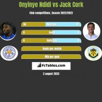 Onyinye Ndidi vs Jack Cork h2h player stats