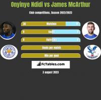 Onyinye Ndidi vs James McArthur h2h player stats