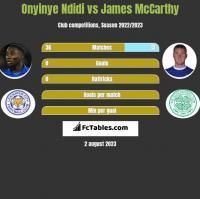 Onyinye Ndidi vs James McCarthy h2h player stats