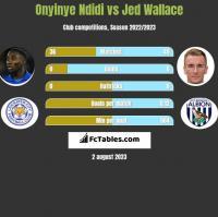 Onyinye Ndidi vs Jed Wallace h2h player stats