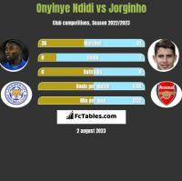 Onyinye Ndidi vs Jorginho h2h player stats