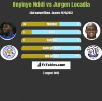 Onyinye Ndidi vs Jurgen Locadia h2h player stats