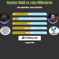 Onyinye Ndidi vs Luka Milivojevic h2h player stats