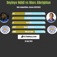 Onyinye Ndidi vs Marc Albrighton h2h player stats