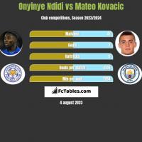 Onyinye Ndidi vs Mateo Kovacic h2h player stats