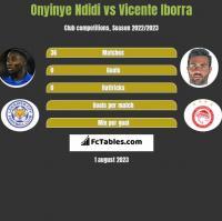 Onyinye Ndidi vs Vicente Iborra h2h player stats