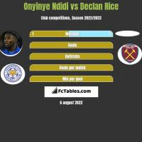 Onyinye Ndidi vs Declan Rice h2h player stats