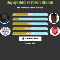 Onyinye Ndidi vs Edward Nketiah h2h player stats
