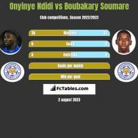 Onyinye Ndidi vs Boubakary Soumare h2h player stats