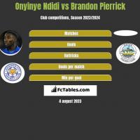 Onyinye Ndidi vs Brandon Pierrick h2h player stats
