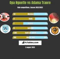 Opa Nguette vs Adama Traore h2h player stats