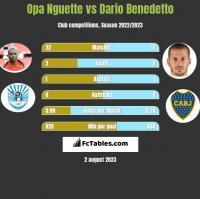 Opa Nguette vs Dario Benedetto h2h player stats