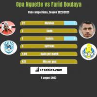 Opa Nguette vs Farid Boulaya h2h player stats