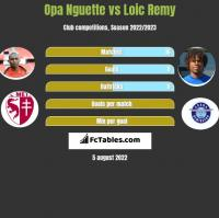 Opa Nguette vs Loic Remy h2h player stats