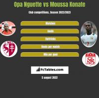 Opa Nguette vs Moussa Konate h2h player stats
